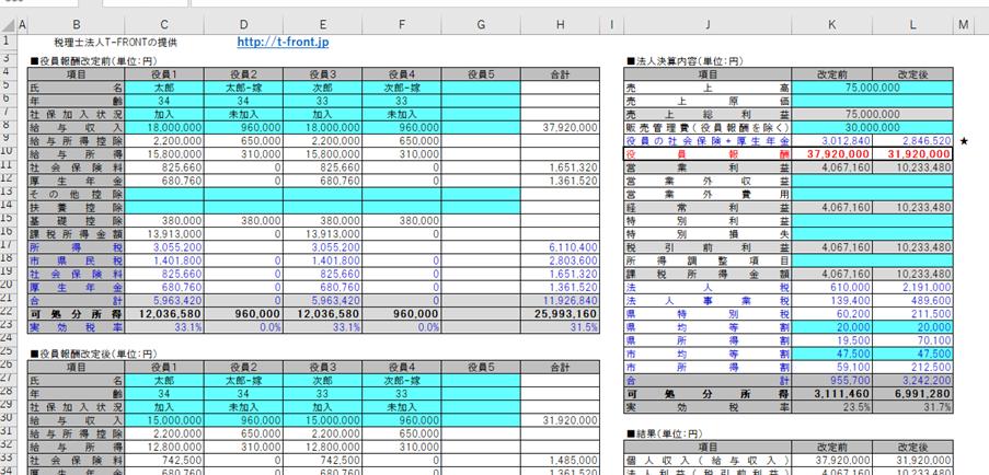 役員報酬変更シミュレーションソフト、エクセル無料テンプレート